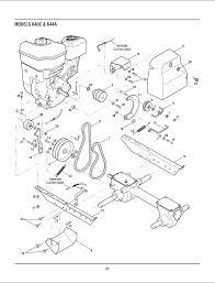 garden tiller parts diagram u2013 garden ftempo