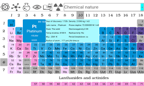 Ta Periodic Table Periodic Table Pro Android Apps On Google Play