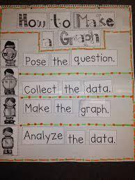 Bar Graph Worksheets 3rd Grade Real Object And Pictorial Graphs Chalk Talk A Kindergarten Blog
