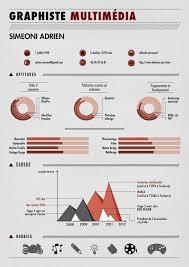 graphic design resume 30 exles of creative graphic design resumes infographics