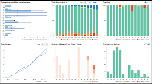 monitoring visit report template simple dashboard with controls this study monitoring dashboard