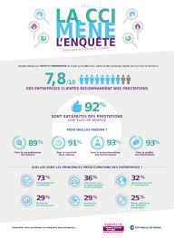 chambre de commerce et d industrie 92 enquête satisfaction clients cci 2015