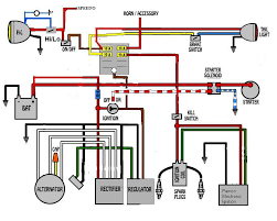 evinrude key switch wiring diagram diagram wiring diagrams for