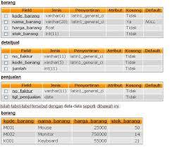 membuat query tabel mysql dengan phpmyadmin teknik komputer politeknik nsc surabaya