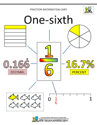 96 best zlomky images on pinterest math fractions decimal and