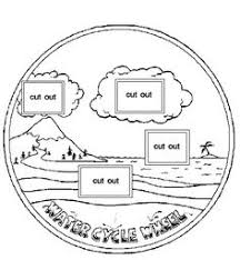 water cycle worksheets label would you like a copy of our water