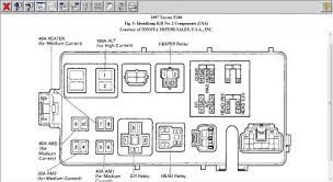 1997 toyota t100 fuse box 1997 wiring diagrams instruction