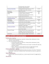 Dissertations and theses full text jmu academic calendar