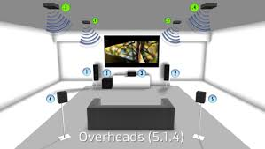 jamo 5 1 home theater system the package you deserve universal home theatre