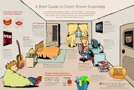 How To Make A Comfortable Bed How To Make A Dorm Bed More Comfortable Welcome2gainesvegas
