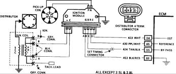 wiring diagram chevy 350 distributor cap u2013 the wiring diagram