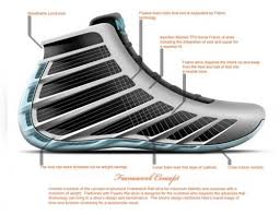 501 best shoes u0026 sport equip images on pinterest shoes slippers