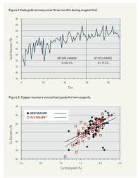 metallurgists need statistics