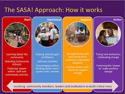 mazeda network the impact of sasa a community mobilisation intervention on