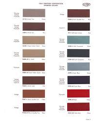 interior design names pilotproject org exterior paint color charts home designs ideas online