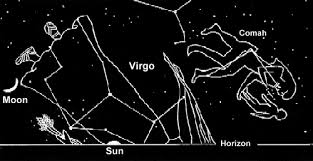 when jesus was born the celestial signs
