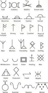geometric small geometric meanings search