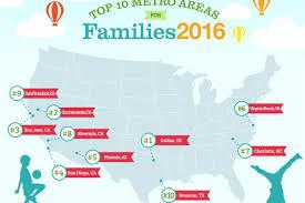 Atlanta On Map by Atlanta Takes Beating In 2016 U0027best Metros U0027 List Curbed Atlanta