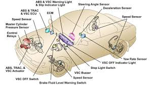 lexus indicator lights lexus of miami is a miami lexus dealer and a car and