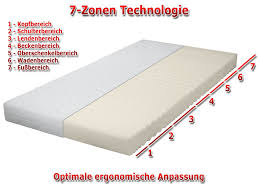 kindermatratze 90x200 7 zonen kaltschaummatratze matratze intermed comfort 90x200 cm h2