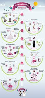 ultimate wedding planner impressive wedding day plan the ultimate wedding planning timeline