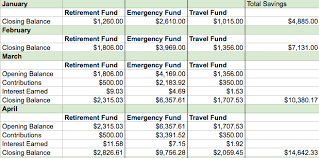 Saving Spreadsheet How I Will Bank 23 000 My Alternate