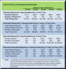 sallie mae loan application form payday advance los angeles ca