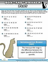 finding the interquartile range worksheet education com