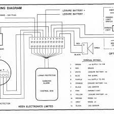 carver cascade 2 wiring diagram plymouth wiring diagrams