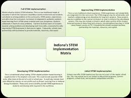 Indiana Travel Math images Indiana stem education science technology engineering and png