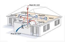 purifier l air d une chambre 10 bonnes idées pour assainir l air dans la maison ma maison eco