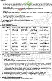 question solution of sub inspector si exam result viva date