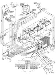 wiring v glide 36v club car parts accessories and ds diagram