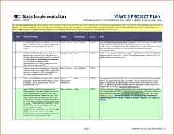 sample project plan template 1 mitigation checklist