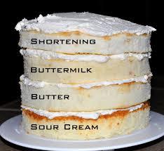 the bake more white cake taste test