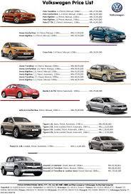 volkswagen nepal price list volkswagen