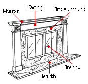 Wood Burning Fireplace Parts by Parts Of A Wood Burning Fireplace Wood Burning Martin 39 S