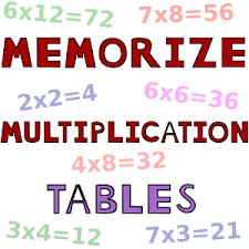 mathskillbuilder learn and memorize the multiplication tables