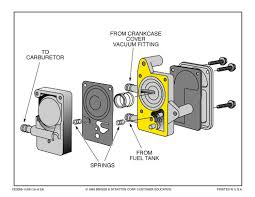 servicing the fuel pump search frequently asked questions
