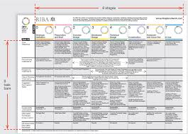 Cost Plan by Riba Plan Of Work 2013 Concept