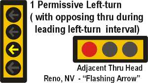 A Flashing Yellow Signal Light Means Flashing Yellow Arrow Traffic Signals Are Unnecessary And
