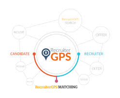What Is An Online Resume by Recruitergps U2013 Find The Job You Really Want