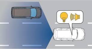 Blind Spot Mirror Where To Put Blind Spot Warning Nissan Technological Development Activities