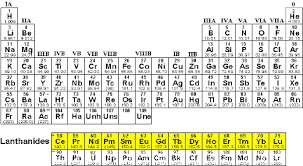 er element periodic table what are lanthanides
