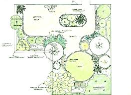 Home Garden Interior Design by Simple Small Garden Designs To Draw The Garden Inspirations