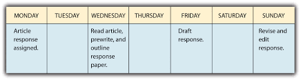 how to write a paper with subheadings introduction to writing setting goals