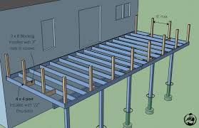 deck plans how to build an attached deck deck plans decking and deck design