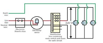 physics is fun domestic electric circuit