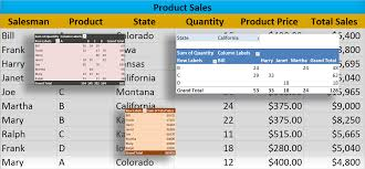 when to use pivot tables how to use a pivot table in excel