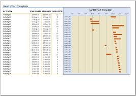 free gantt chart template for excel 2007 2016